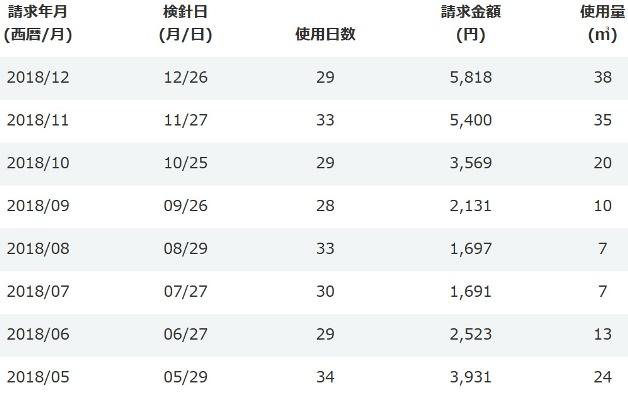f:id:sakeganomitai:20190123130053j:plain