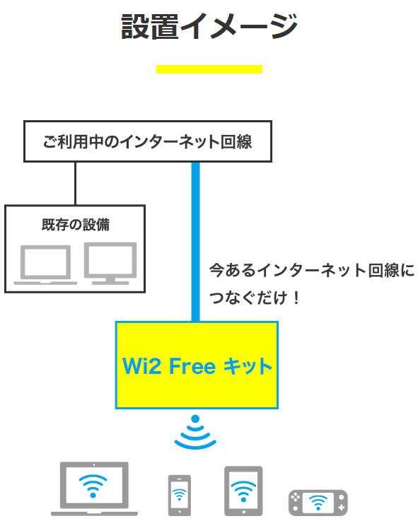 f:id:sakeganomitai:20190223161927j:plain