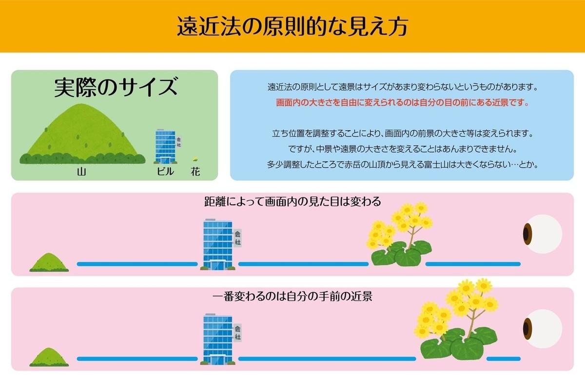 f:id:sakemaro:20200111233306j:plain