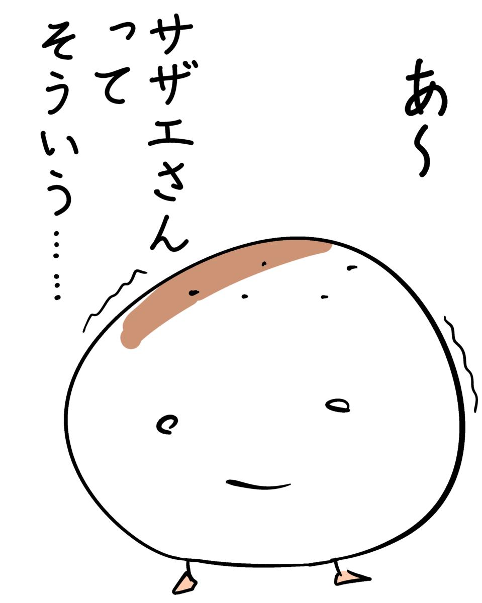 f:id:sakenoko:20210620233015p:plain