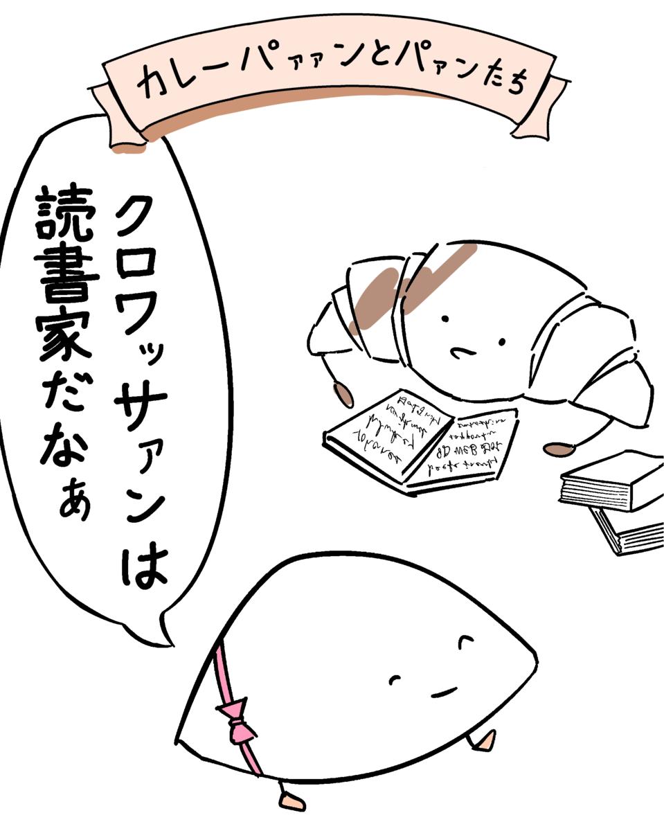 f:id:sakenoko:20210627232918p:plain