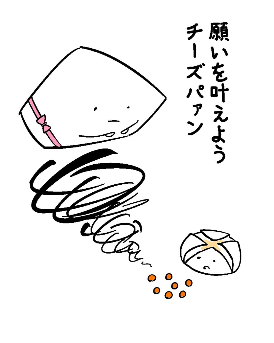 f:id:sakenoko:20210726001017p:plain