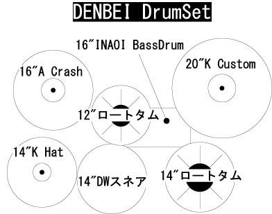 f:id:sakenomi_oyaji:20210604233454j:plain