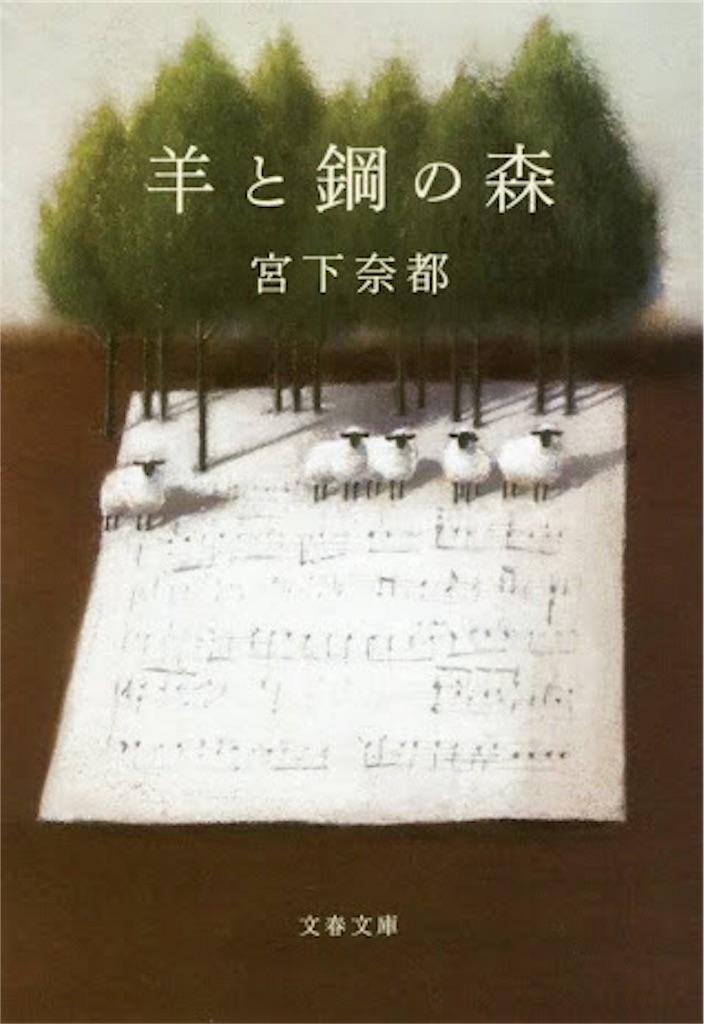 f:id:sakepotech:20190214114946j:image