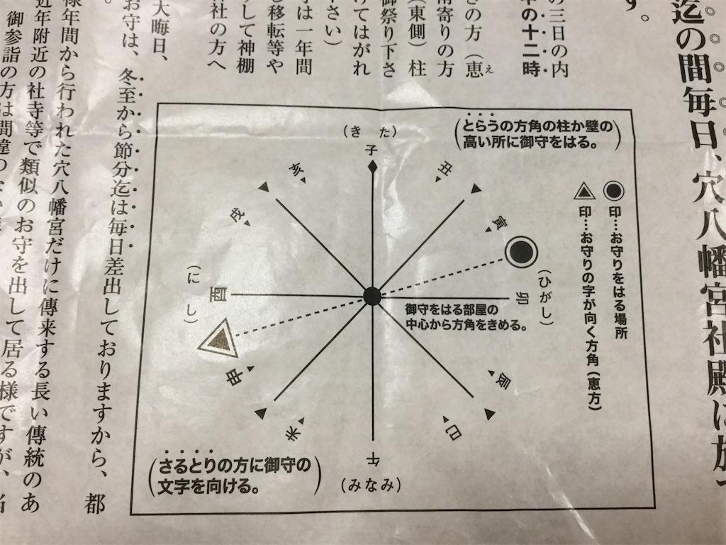 f:id:saki-compass:20200302205257j:image