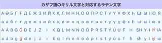 f:id:saki-compass:20200721132648j:plain