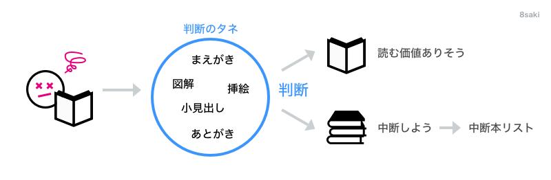 f:id:saki0118:20170106173036p:plain