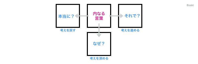f:id:saki0118:20170127234718p:plain