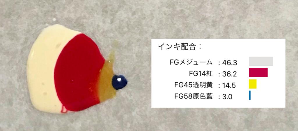 f:id:saki0118:20180630123626p:plain