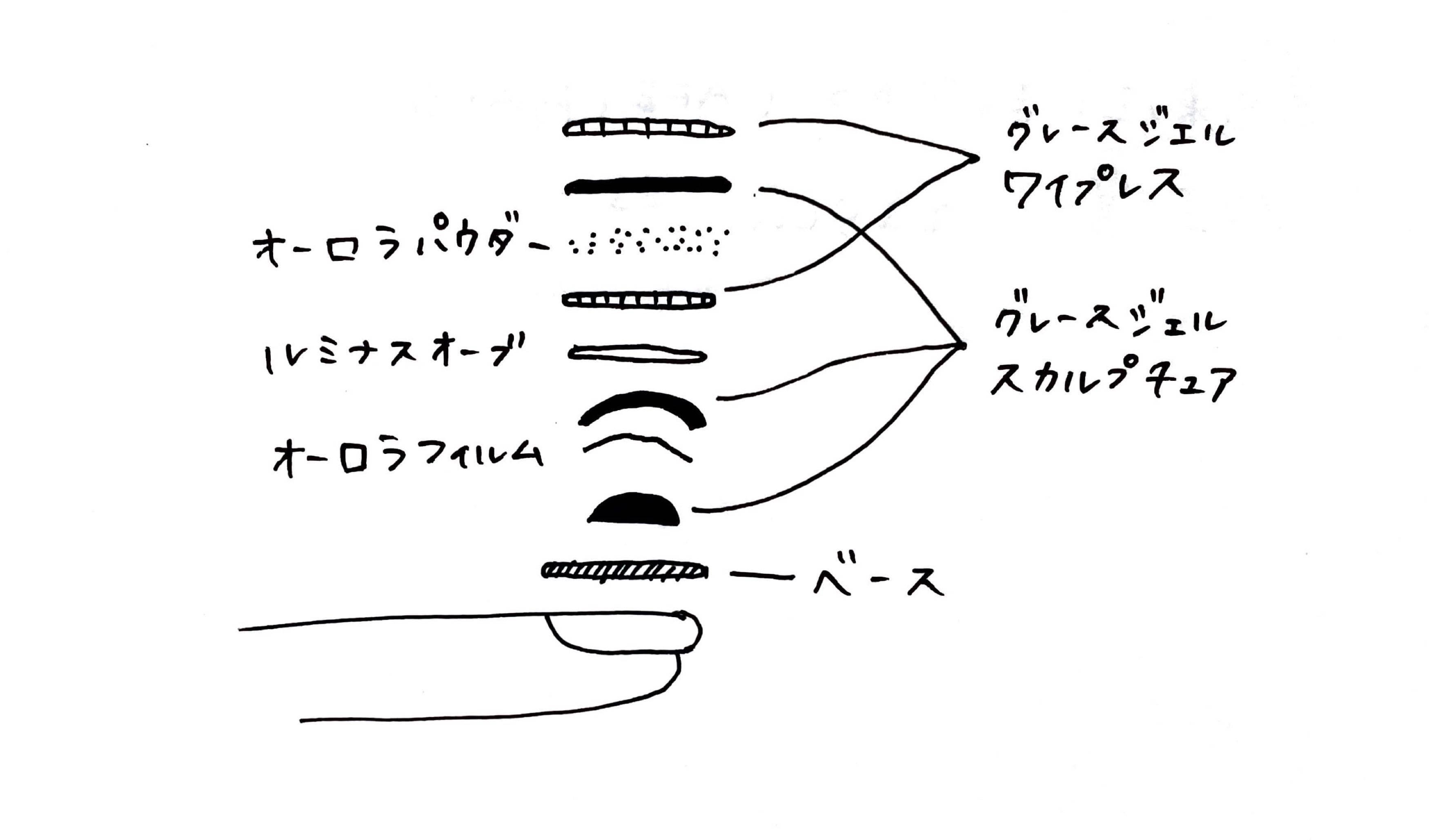 f:id:saki0118:20210309222150j:plain