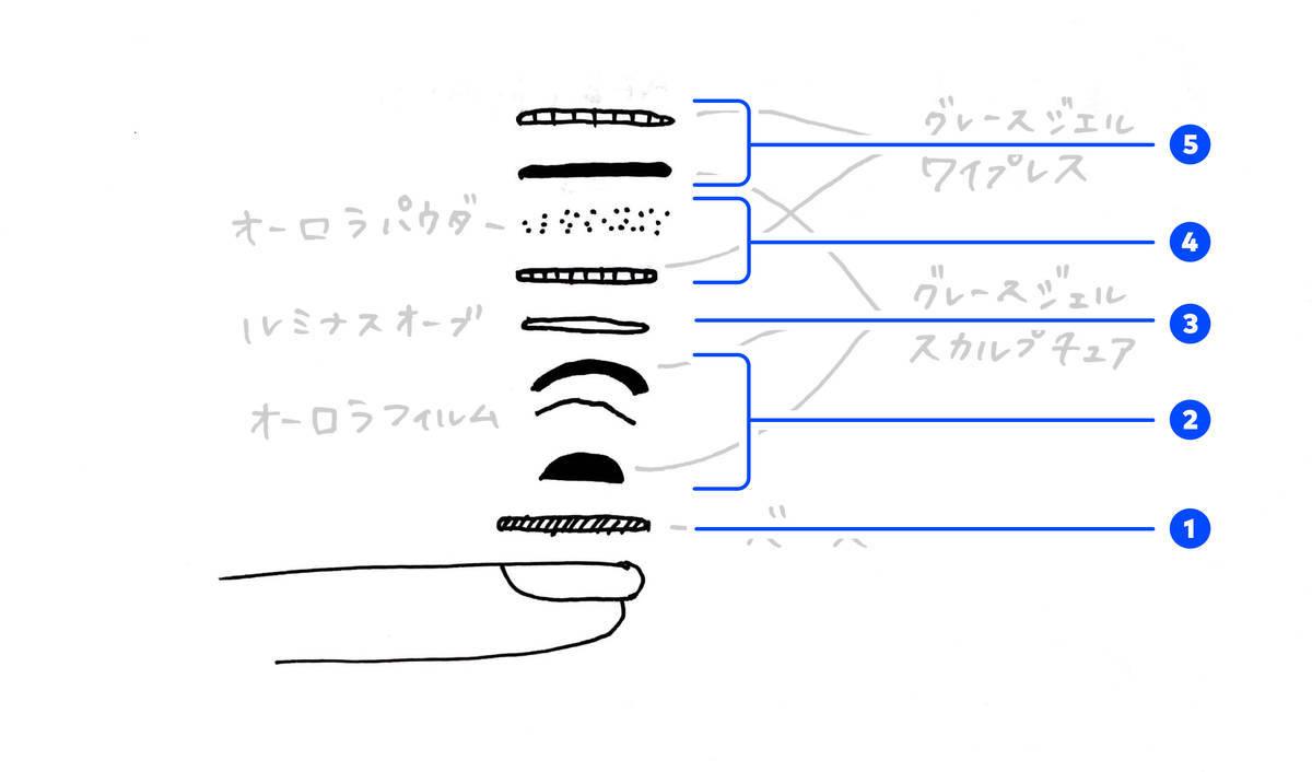 f:id:saki0118:20210309230127j:plain