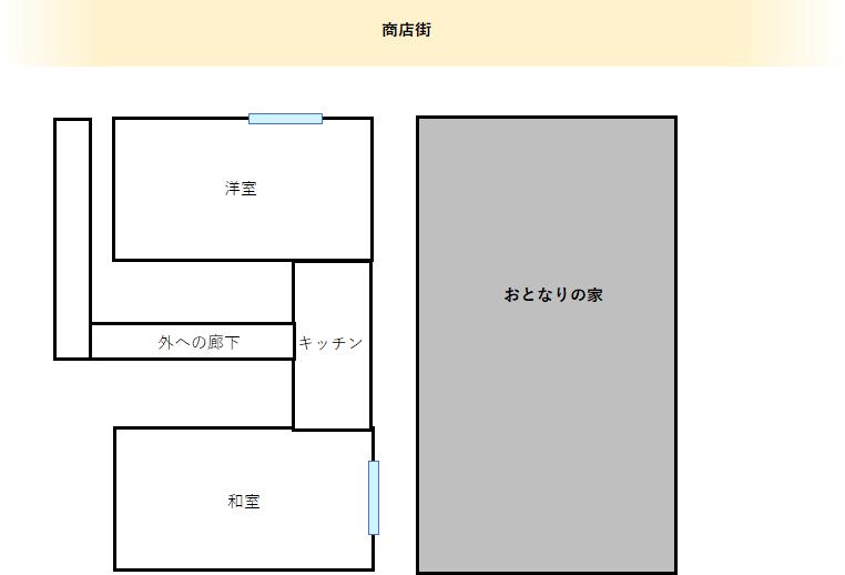 f:id:saki9098:20170522213246p:plain