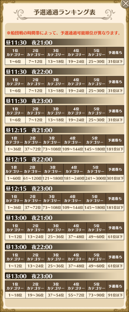 f:id:saki_yukino:20181020001700p:plain