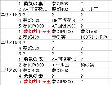 f:id:saki_yukino:20190405185909j:plain