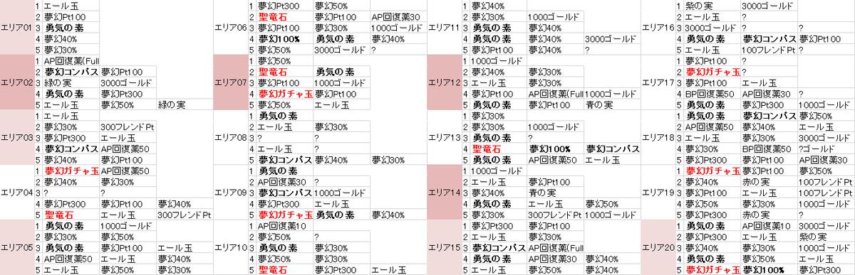 f:id:saki_yukino:20190409145018j:plain