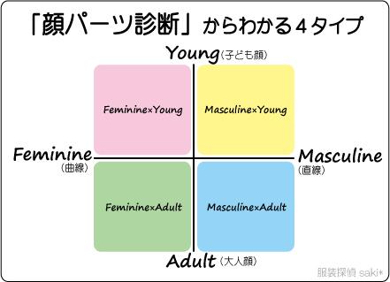 f:id:sakibaa:20180218012730j:plain