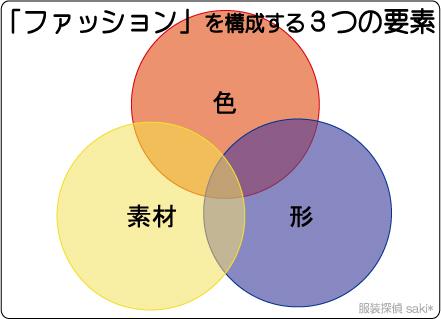f:id:sakibaa:20180218020132j:plain