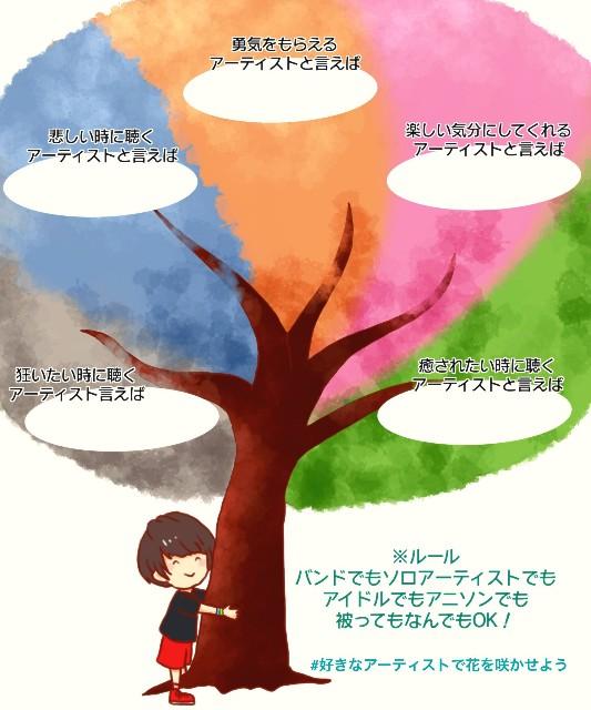 f:id:sakidoriyutsubarock:20201230141416j:plain