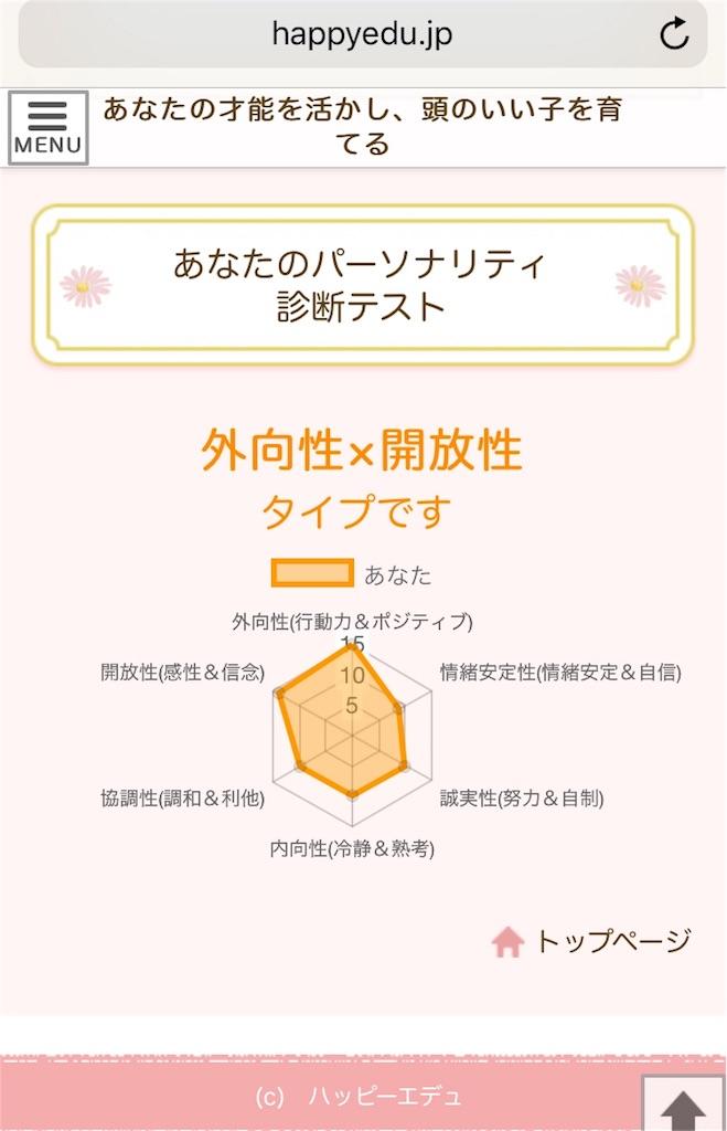 f:id:sakigake:20180614062054j:image