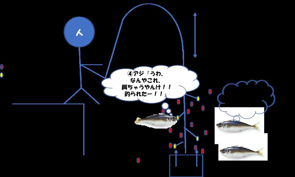 f:id:sakigake3:20180908124940p:plain