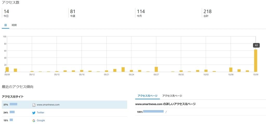 f:id:sakigake3:20181010063553j:plain