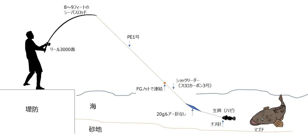 f:id:sakigake3:20181027220357j:plain