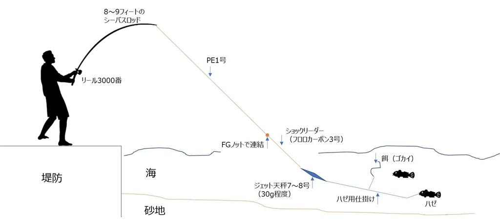 f:id:sakigake3:20181027220419j:plain
