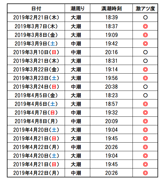 f:id:sakigake3:20190220001531p:plain