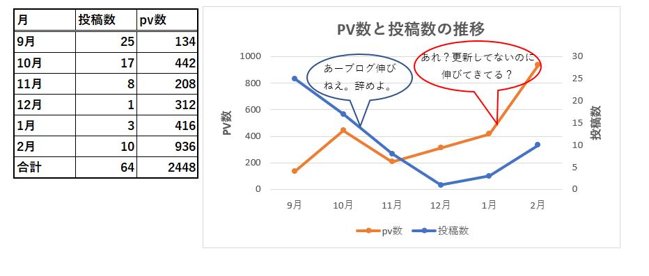 f:id:sakigake3:20190302092530p:plain