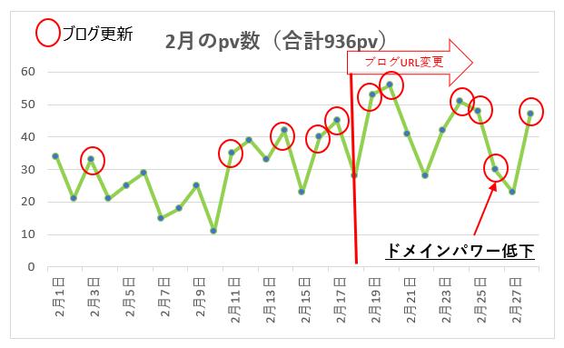 f:id:sakigake3:20190302093536p:plain