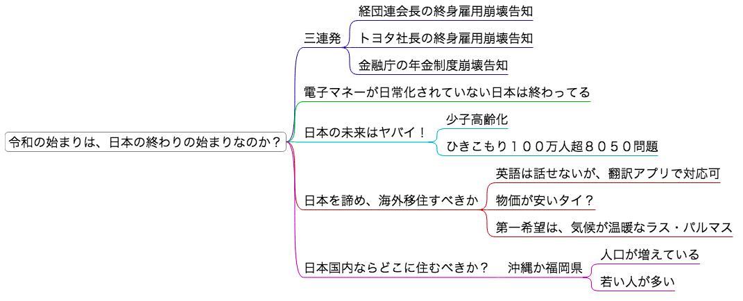 f:id:sakigakenews:20190531123823p:plain