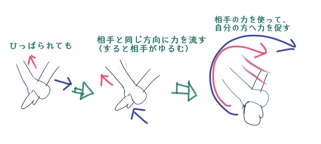 f:id:sakiika2:20181120235458j:plain