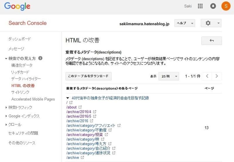 Search Consoleの「HTMLの改善」メニュー
