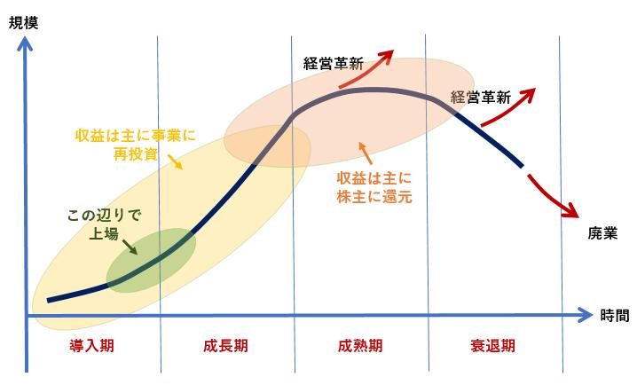 f:id:sakiimamura:20200707205405p:plain