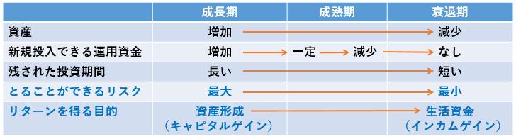 f:id:sakiimamura:20200707205706p:plain