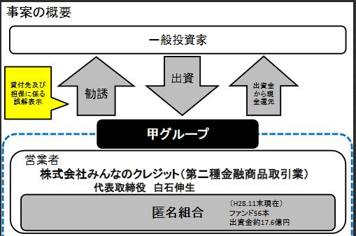 f:id:sakiimamura:20200707213558p:plain