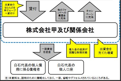 f:id:sakiimamura:20200707213615p:plain