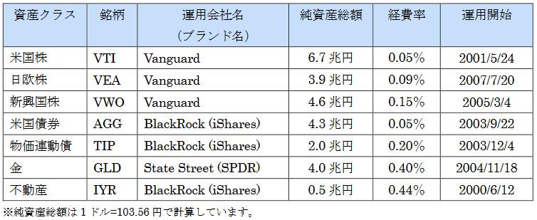 f:id:sakiimamura:20200708111731p:plain