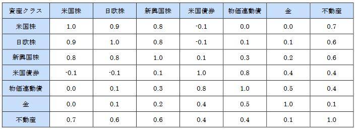 f:id:sakiimamura:20200708111907p:plain