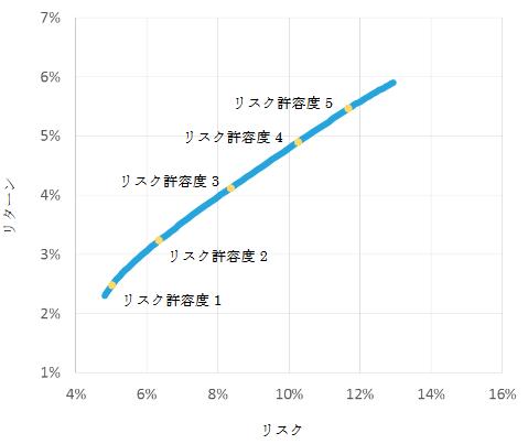 f:id:sakiimamura:20200708112203p:plain
