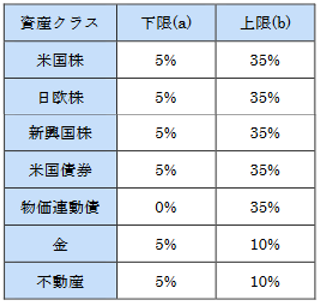 f:id:sakiimamura:20200708112338p:plain