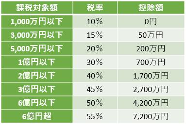 f:id:sakiimamura:20200717170507p:plain