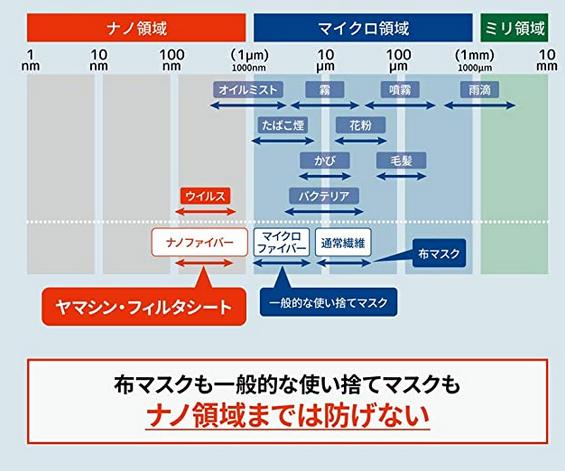 f:id:sakiimamura:20210114210045p:plain