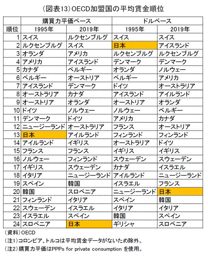 f:id:sakiimamura:20210503091815p:plain