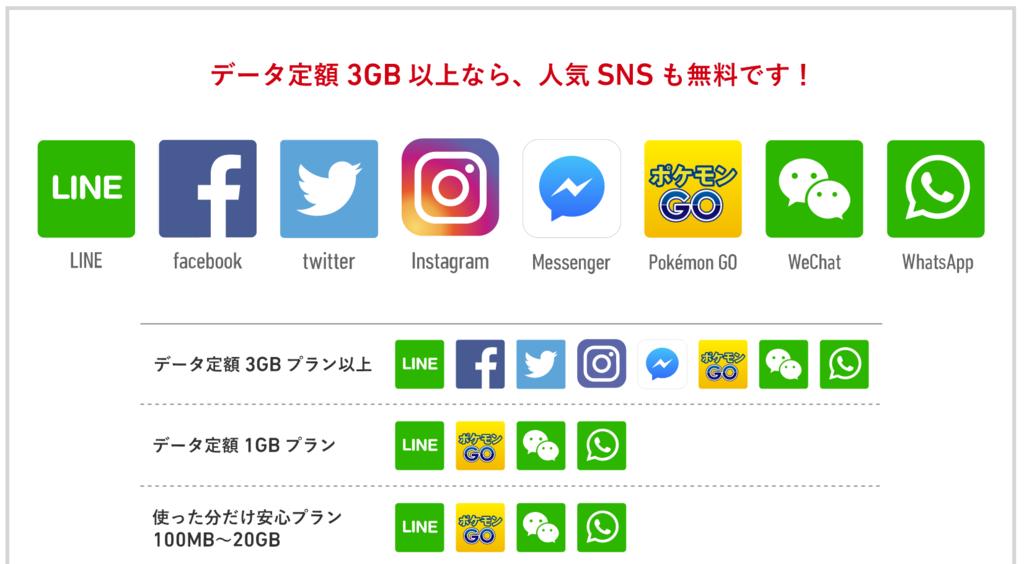 f:id:sakiminami-7:20170113172755p:plain