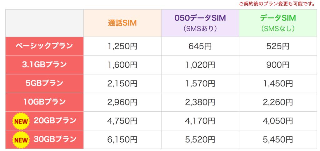 f:id:sakiminami-7:20170208181603p:plain