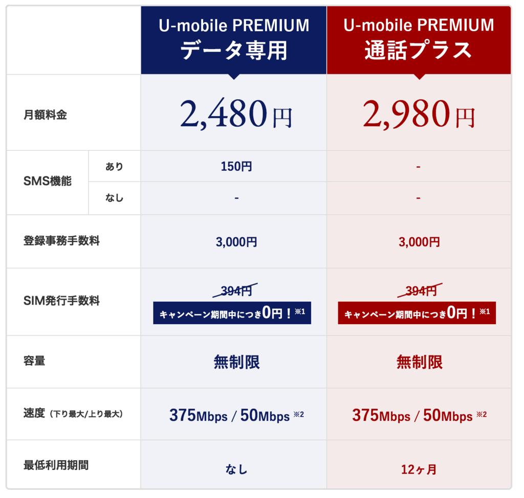 f:id:sakiminami-7:20170208183509p:plain