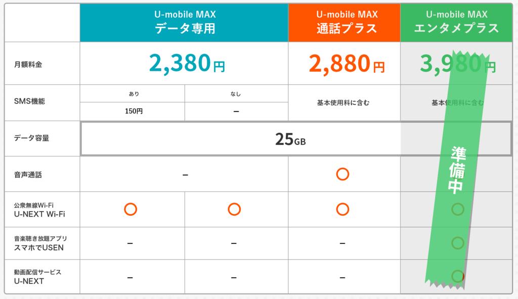 f:id:sakiminami-7:20170208183827p:plain