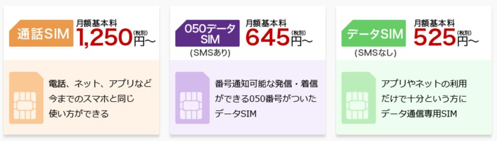 f:id:sakiminami-7:20170208184734p:plain
