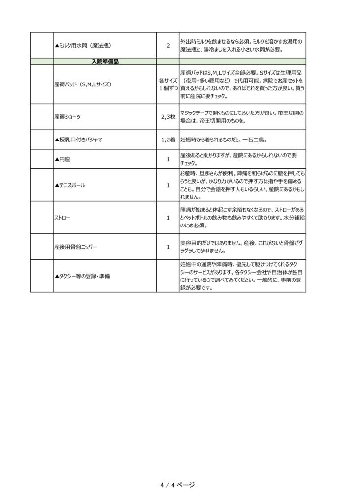 f:id:sakimura1755:20170629204125j:plain